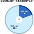 クイックVote読者投票の結果