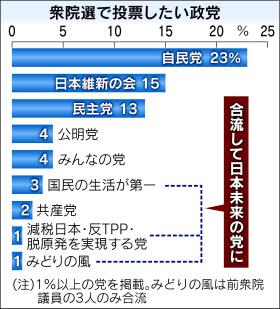 日本経済新聞 印刷画面