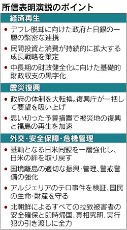 デフレ・円高脱却へ「断固たる決...