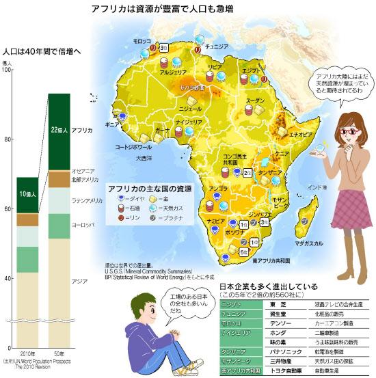 ... 働き方・社会貢献|NIKKEI STYLE : 社会 日本地図 : 日本