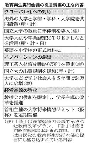 教育関係 - Magazine cover