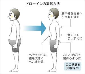 http://www.nikkei.com/content/pic/20130611/96958A96889DE7E7EBEBE6EAEAE2E2EAE2E4E0E2E3E19F88E6E2E2E1-DSXDZO5599490008062013MZ4004-PN1-11.jpg