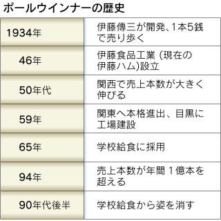 【USD/JPY】ドル円専用スレ Part27716【$\】 YouTube動画>3本 ->画像>84枚