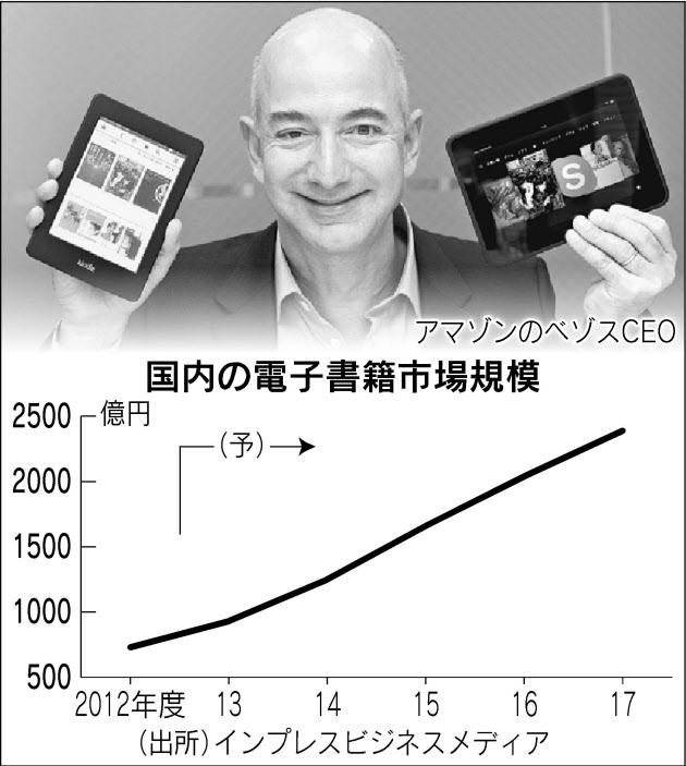 電子書籍、アマゾン独走(真相深層)