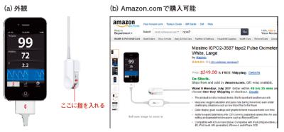 図1 Masimoがインターネット販売しているスマホ用のパルス・オキシメーター「iSpO2」(a)。Amazon.comで誰でも購入できる(b)(写真:Amazon.comのECサイトから)