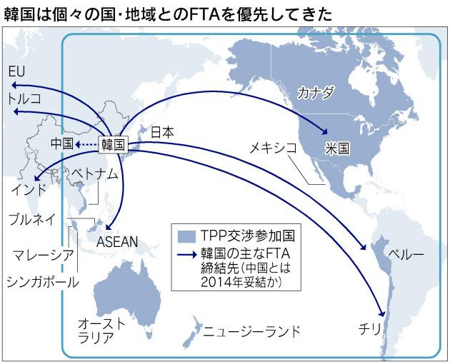 TPP参加に揺れた韓国 日本先行に危機感