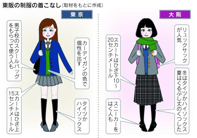東京JK「ミニスカで男の視線を集めたい」 大阪JK「スカートが短いと頭悪そうに見えるし恥ずかしい」