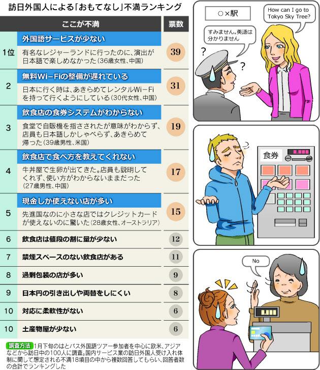白人様「JAPはどうして英語が話せないんだ?それでも先進国か?」