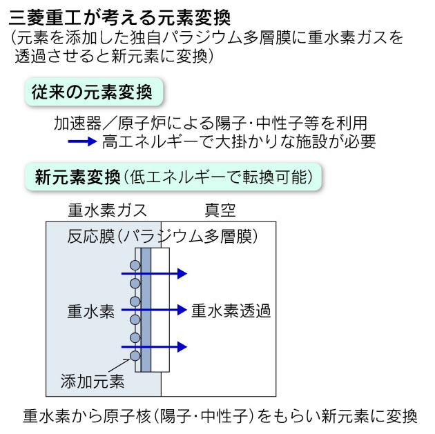 http://www.nikkei.com/content/pic/20140408/96958A9C93819688E2E6E298988DE2E5E2E6E0E2E3E6E2E2E2E2E2E2-DSXBZO6950419007042014000001-PB1-15.jpg