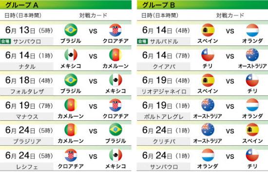 1次リーグ・決勝トーナメントの試合日程