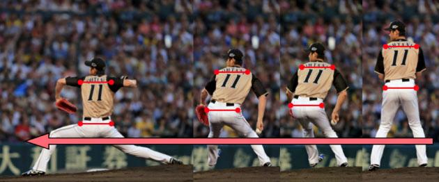 野球上達のためのサイト -