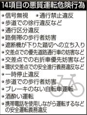 自転車、摘発2回で講習 信号 ...
