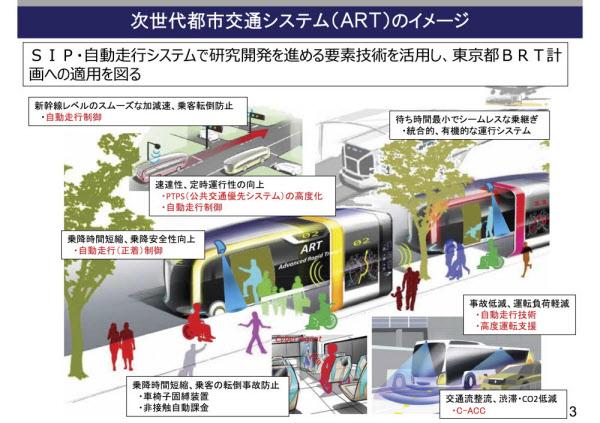 臨海副都心の足「BRT」 新橋拠点に複数路で大輸送 - 不動産投資 ...