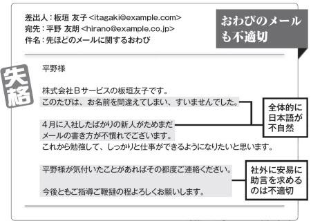 図2 板垣さんからおわびのメール。全体的に日本語が不自然
