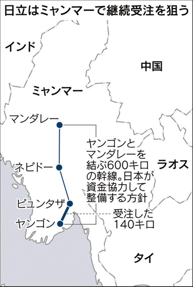 日立、ミャンマーで鉄道信号システム受注 三菱商事と