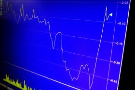 金利の急騰は金融政策の限界を警告する