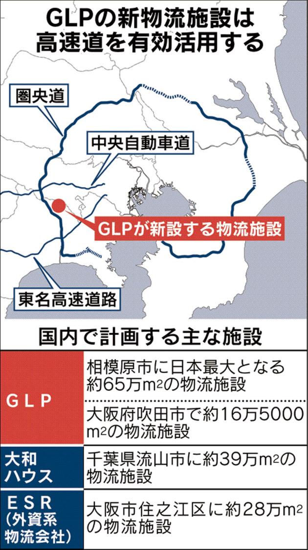 日本最大の物流施設、相模原に シンガポール系GLP