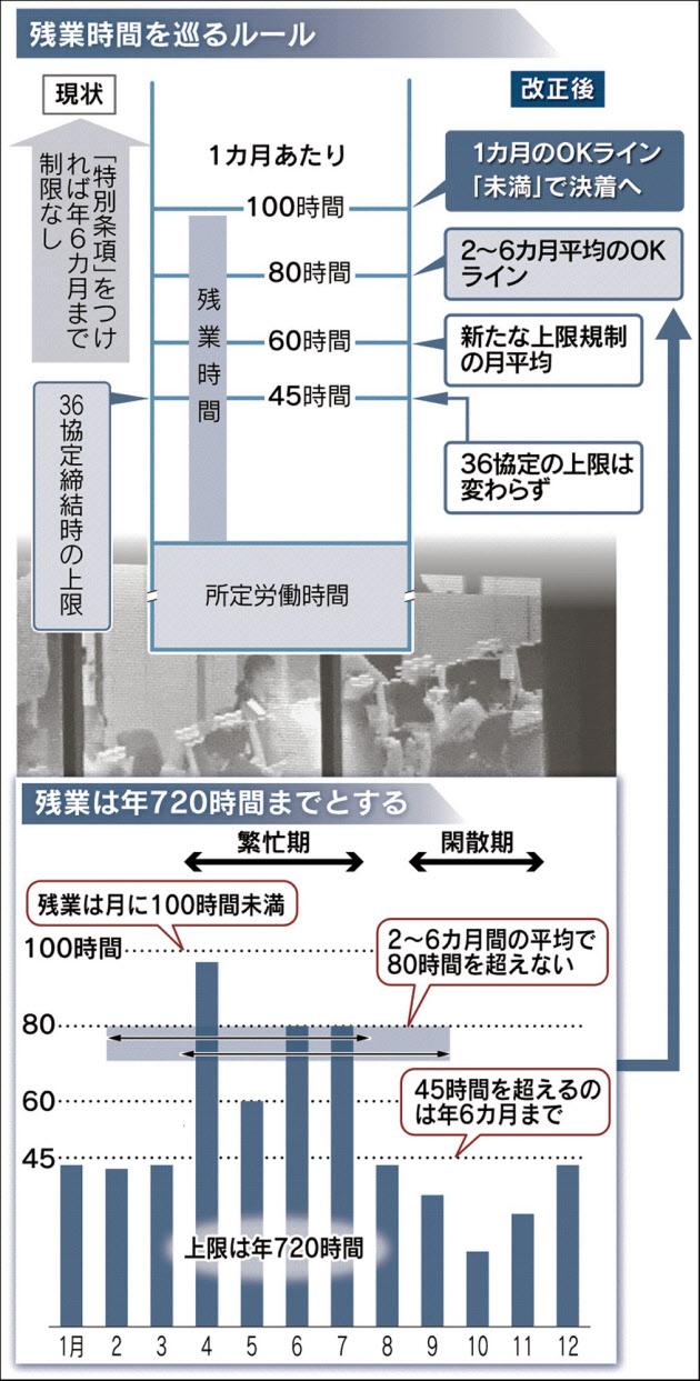 http://www.nikkei.com/content/pic/20170313/96958A9E93819691E3E19AE2808DE3E1E2E1E0E2E3E59793E0E2E2E2-DSXMZO1401983013032017EA2001-PB1-6.jpg