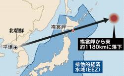 2017/8/29 北鮮弾道ミサイル軌道