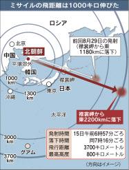 2017/9/15 北朝鮮弾道ミサイル