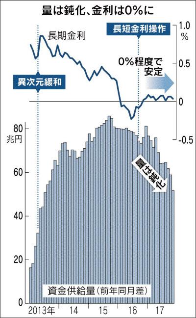 日本各地の景気を報告するスレ@202 YouTube動画>7本 ->画像>36枚
