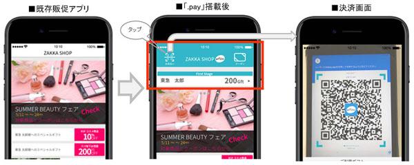 .payをスマホ向けアプリに組み込むイメージ(出所:NTTデータ)