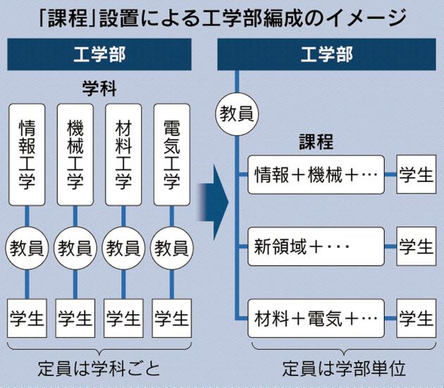 https://www.nikkei.com/content/pic/20180513/96958A9F889DE1E2E6E6E2EAEAE2E3E1E2E7E0E2E3EA9180EAE2E2E2-DSXMZO3044086013052018CR8001-PB1-4.jpg