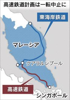 高速鉄道計画、白紙に マハティ...