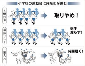 午前中だけ運動会」広がる 共働...