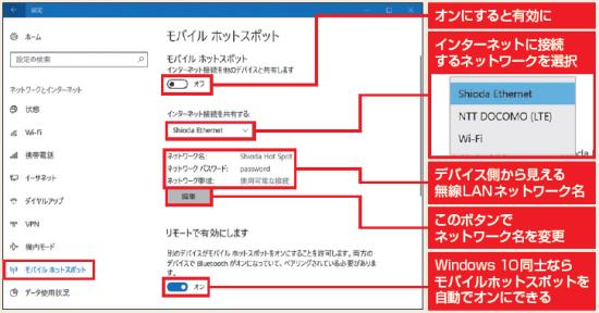 図2 ホットスポットPCの「設定」→「ネットワークとインターネット」→「モバイルホットスポット」で、ネットワーク名などの各項目を設定する