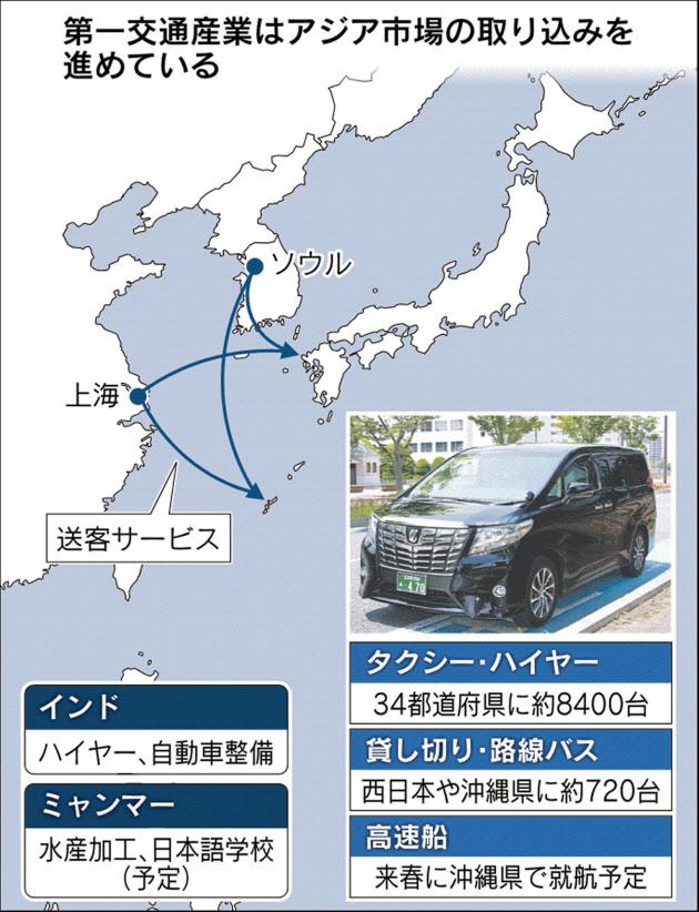 第一交通産業 中韓に送客拠点 訪日の足 丸ごと提供 のTwitterの反応まとめ
