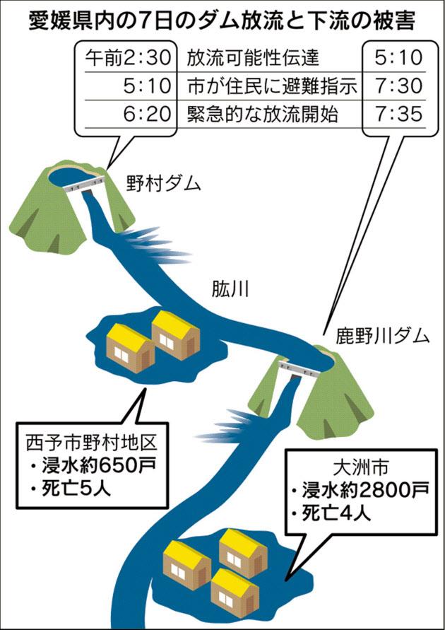 【西日本豪雨】豪雨でダム放流は「適切」 西予市・国交省の担当者らの説明に住民怒りの声「殺人ですよ」…愛媛県★6 ->画像>41枚