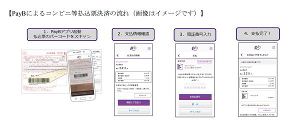 三菱UFJ銀行 ビリングシステムが提供するスマートフォン決済アプリ「PayB」を取扱開始 のTwitterの反応まとめ