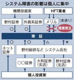 人事、スカパーJSAT :日本経済新...