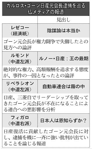 【悲報】 フランス国民 「ゴーンは日産の経営を立て直したのに、日本人は恩知らずか?」