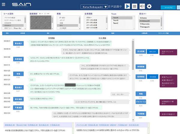 ブリッジインターナショナルと日本IBM IBM Watsonをアウトバウンド型営業活動に適用 のTwitterの反応まとめ
