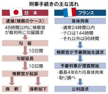 「ゴーン釈放しろ。日本の司法は異常」英語のネット署名、2万人突破「取り調べに弁護士同席認められず、狭い独房に長期間…」