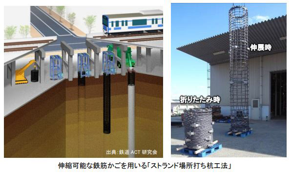 鹿島 伸縮可能な鉄筋かごを用いた「ストランド場所打ち杭工法」を初適用 のTwitterの反応まとめ