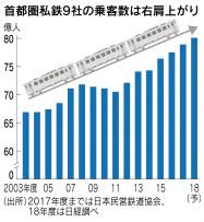 【社会】18年の実質賃金は大半でマイナス 厚労省見解 ->画像>54枚
