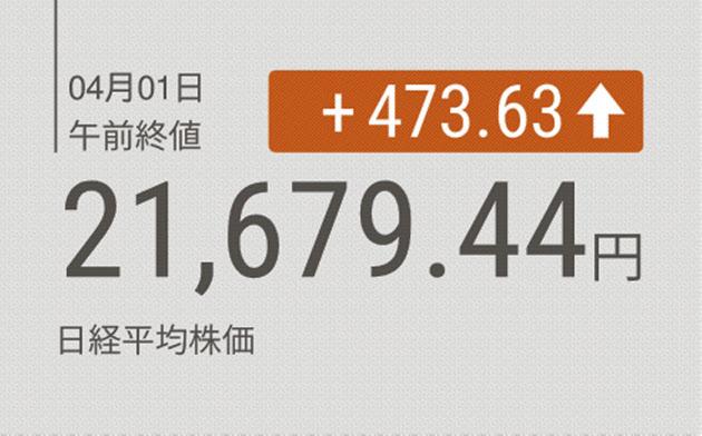 東証前引け 大幅続伸 中国関連株や輸出関連株に買い 新元号発表は反応限定 のTwitterの反応まとめ