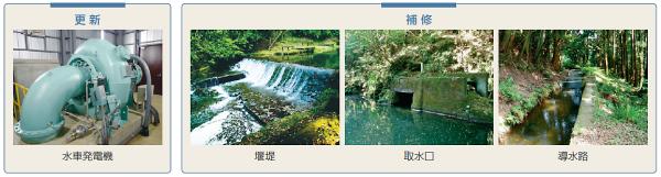 廃止した水力発電所を再生するときには、導水路などの土木設備は補修すれば再利用できるものも多い(画像提供:東京発電)
