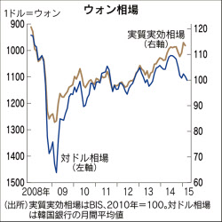 http://www.nikkei.com/dx/content/pic/20150418/96958A9F889DEAE7E5EBEAE2E0E2E3E5E2E6E0E2E3E7E2E2E2E2E2E2-DSXMZO8580176017042015000001-PN1-8.jpg