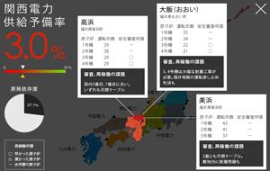[地図でわかる]電力各社の供給余力は?