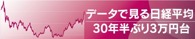 データで見る日経平均 30年半ぶり3万円台