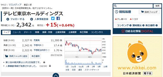 株価 日本 旅行